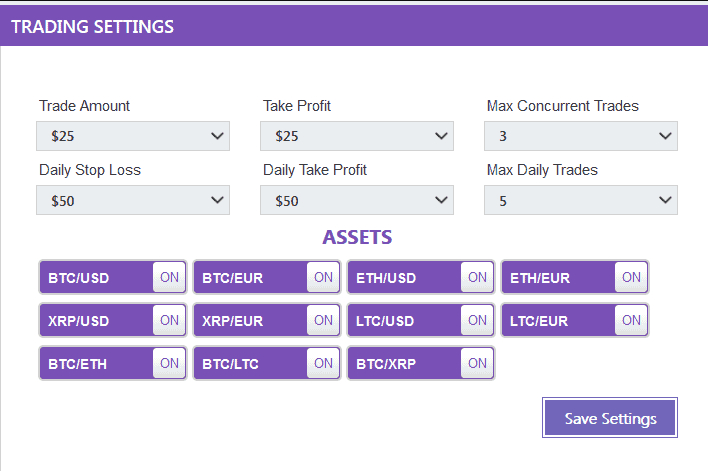 Bitcoin Lifestyle trading preferences