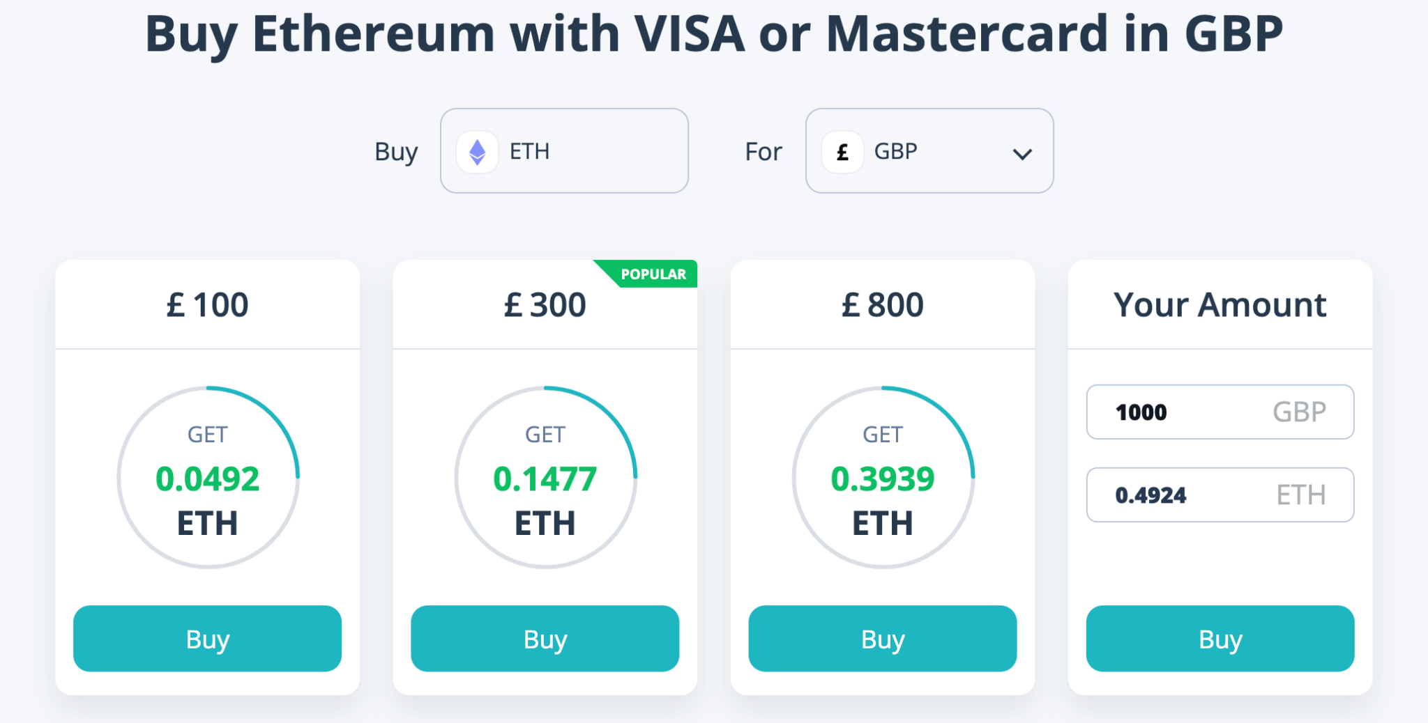 Buying ETH on CEX.IO step 3