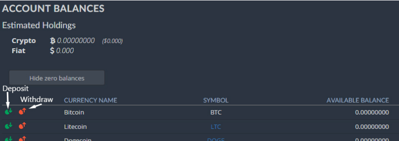 How to fund your account on Bittrex