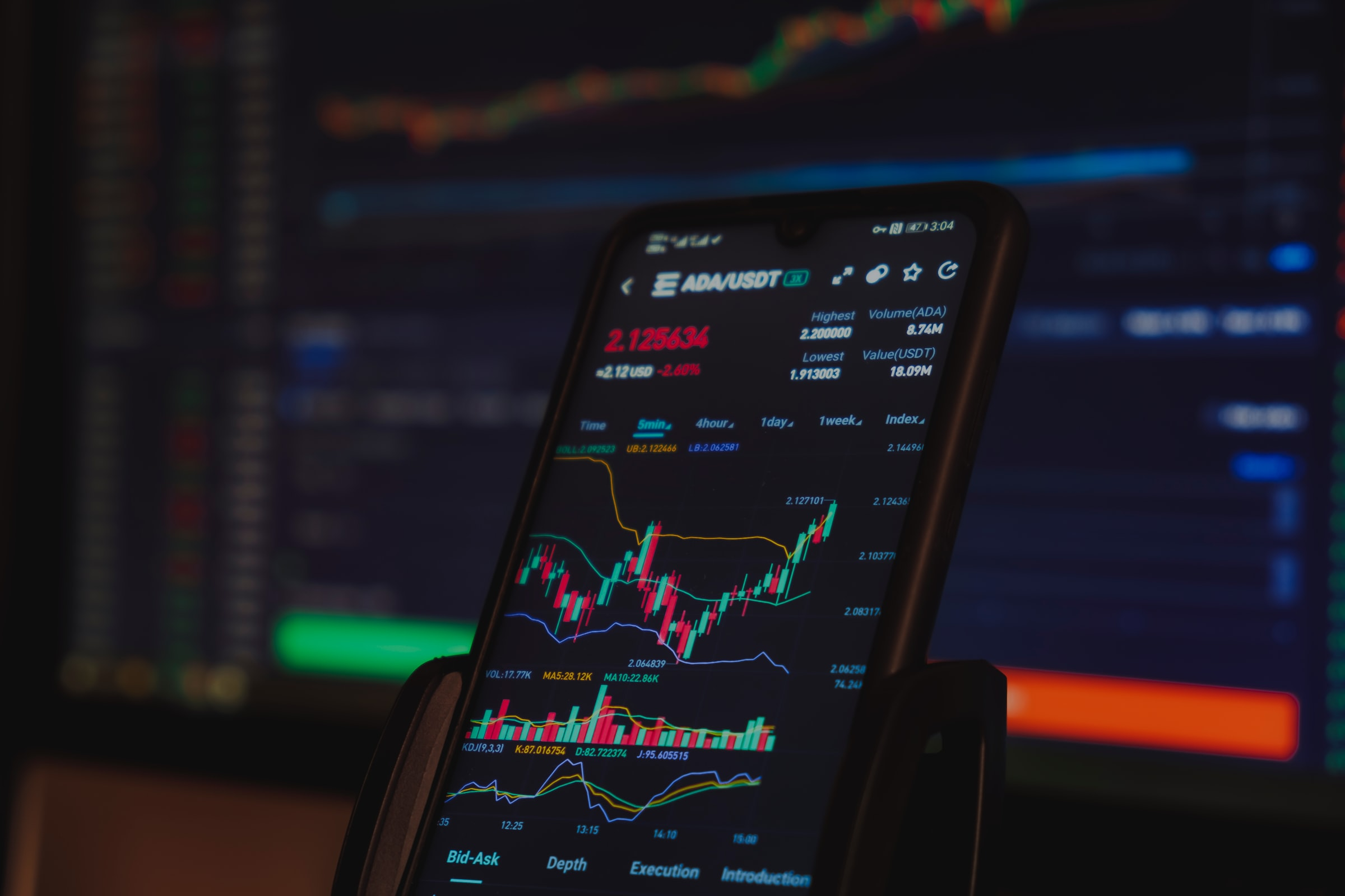 What are cryptocurrency signals